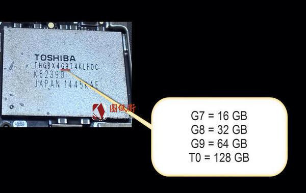 东芝 NAND FLASH 容量区分方法