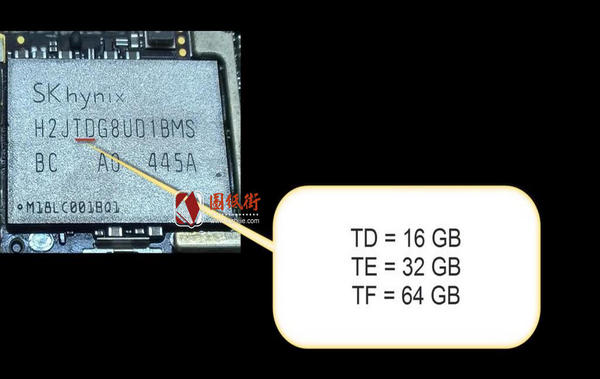 海力士NAND FLASH 容量区分方法