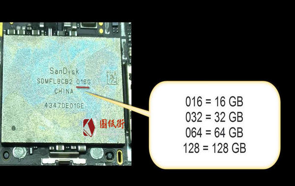 闪迪NAND FLASH 容量区分方法