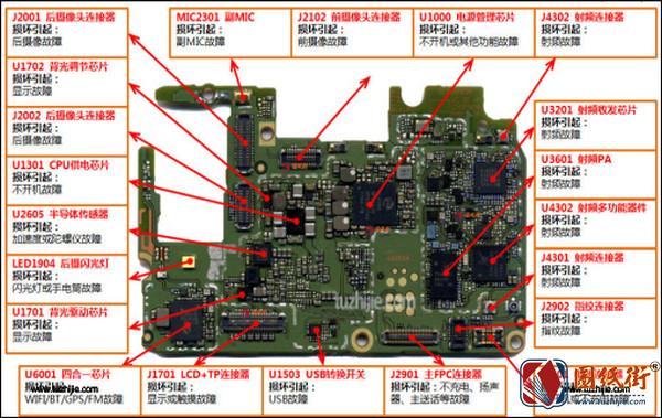 华为nova3e主板元器件位置图注释图