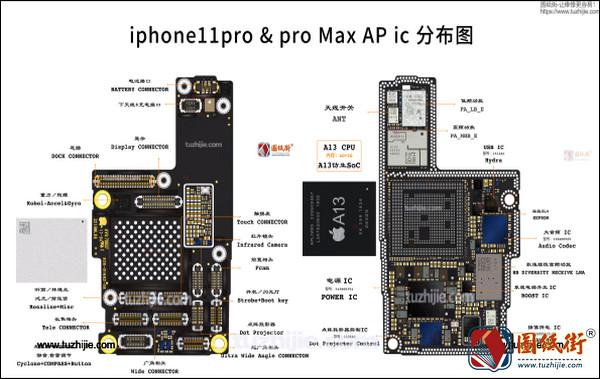 iPhone11 Pro/iPhone11 ProPro Max AP IC元件分布图