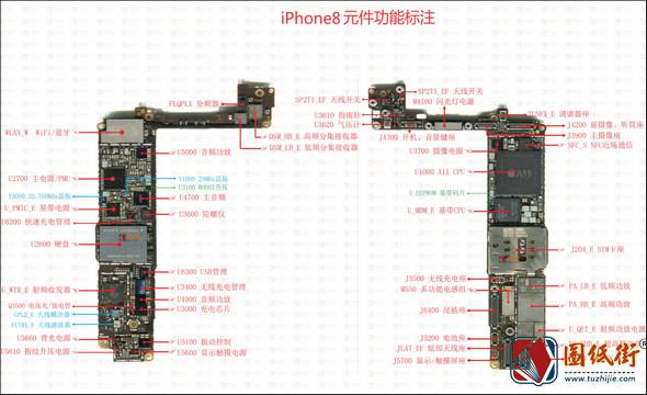 iPhone8元件功能标注图