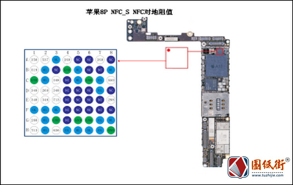 苹果8P NFC对地阻值