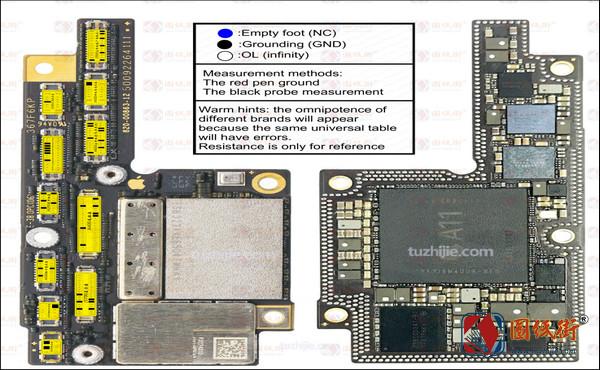 iPhoneX 820-00863接口座子对地阻值图
