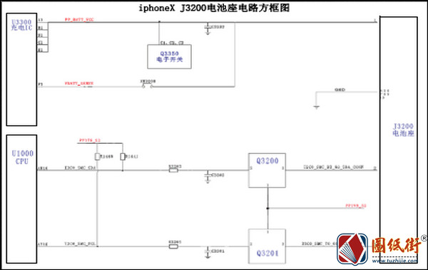 iphoneX J3200电池座电路方框图