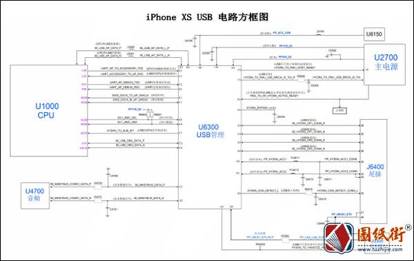 iPhone XS USB 电路方框图