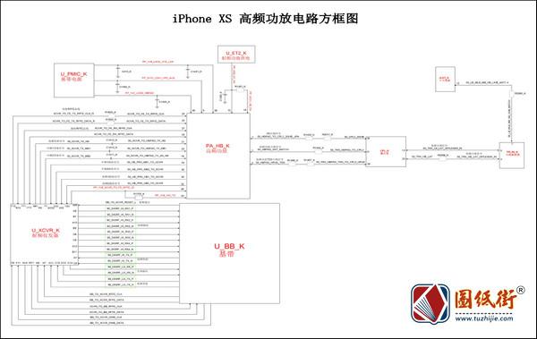 iPhoneXS 高频功放电路方框图
