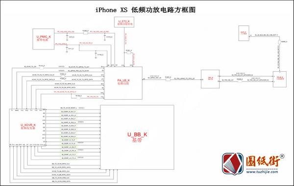 iPhone XS 低频功放电路方框图