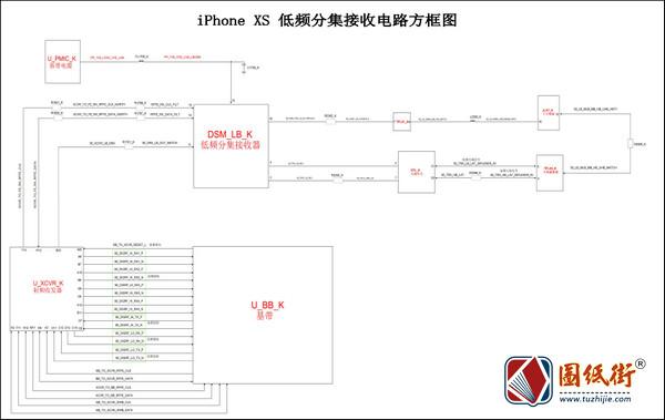 iPhone XS 低频分集接收电路方框图