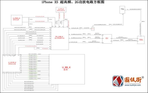 iPhone XS 超高频 2G功放电路方框图