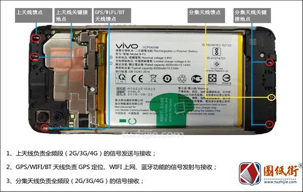 VIVO Y93(V1818A/V1818T)系列维修指导