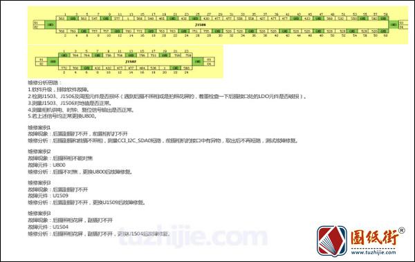小米8屏幕指纹版&探索版维修指导V01