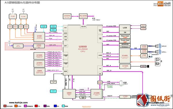 手机维修资料-小米A3逻辑框图+元件分布图