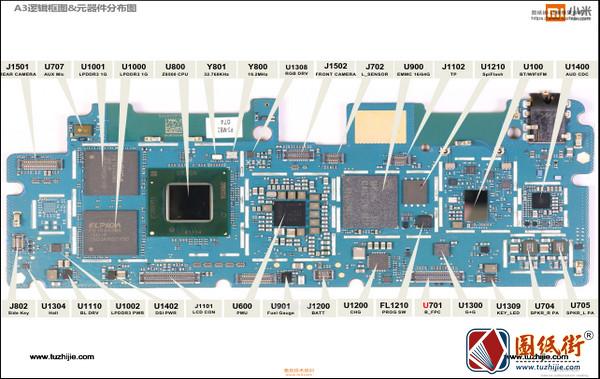 手机维修资料-小米A3逻辑框图