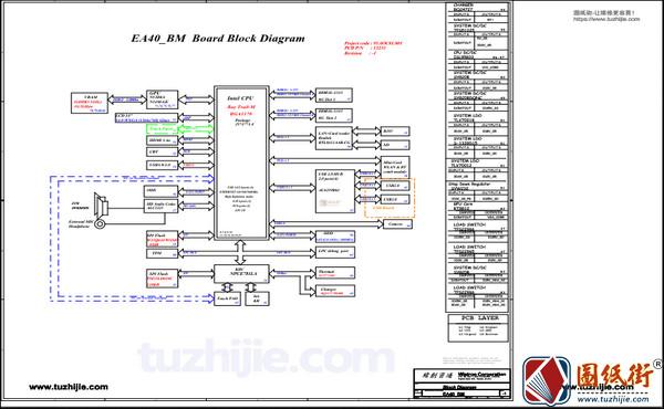 ACER EA40 BM-1M(E1-410_410G) 13233-1宏基笔记本电路原理图纸