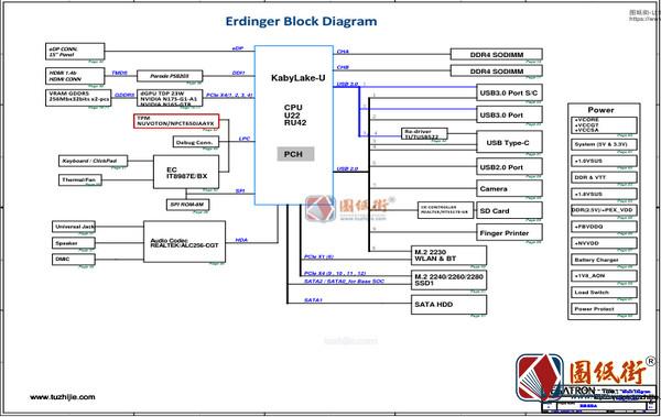Acer SF315-52 SF315-52G ER5EA REV 2.1宏基笔记本图纸