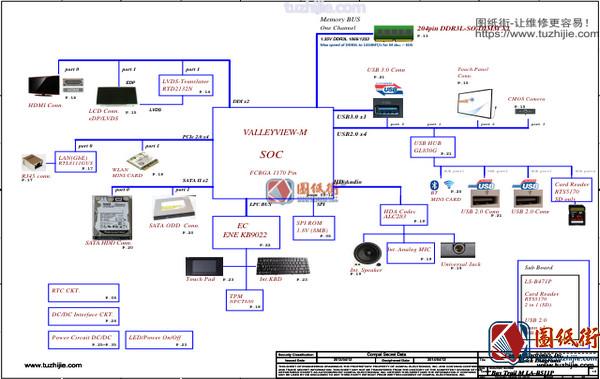 Acer ES1-511 Z5W1M LA-B511P LS-B471P EA52_BM REV 1.0宏基笔记本图纸