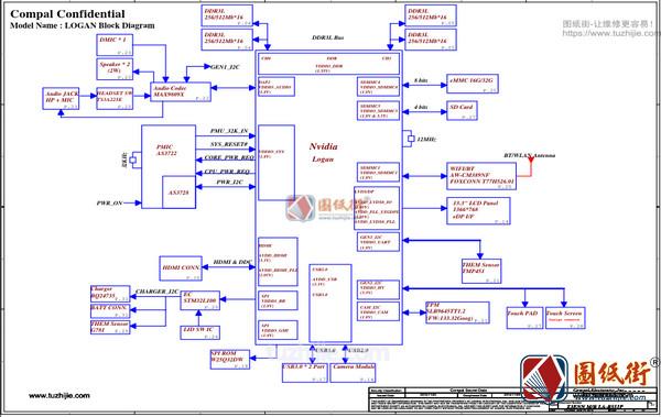 ACER CHROMEBOOK 13 LA-B551P Z3ENN REV 1.0宏基笔记本图纸