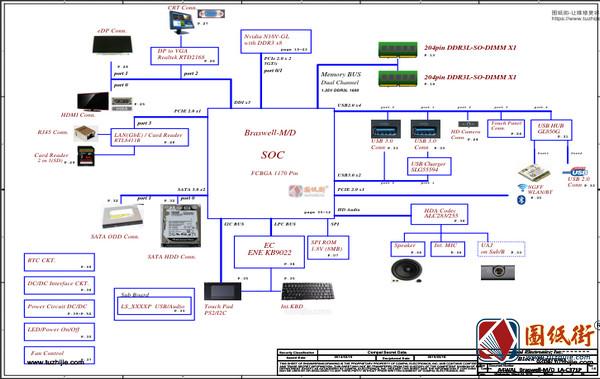Acer E5-432_432G N16X A4WAL LA-C371P Rev1.0宏基笔记本图纸
