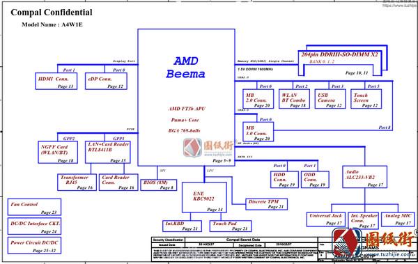 ACER ES1 420 ES1 421 ES1 422 COMPAL LA-C801P A4W1E VER. 1A宏基笔记本图纸