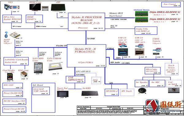ACER E5-491G LA-C871P REV. 1.0宏基笔记本电路原理图纸