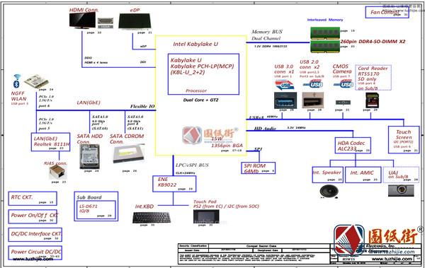 Acer ES1-572 B5W1S LA-D671P REV 1.0宏基笔记本图纸