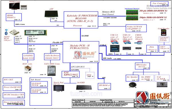ACER VX5-591G C5PM2 LA-E361P REV1.0宏基笔记本电路图