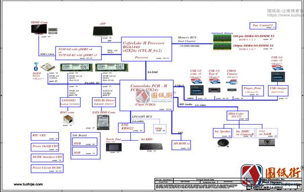 Acer AN515-54 LA-H501P Rev:1A宏基笔记本图纸
