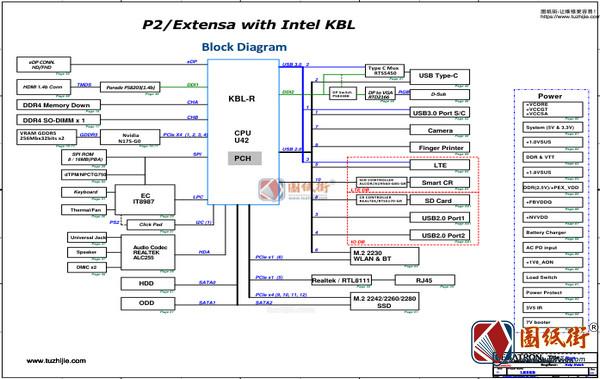 Acer TravelMate TMP214-51 LE5EB P2_Extensa Rev 2.0宏基笔记本原理图