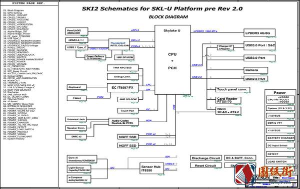 Acer R7-372T SKI2 Pegatron P3HCJ_MB Rev 2.0宏基笔记本原理图
