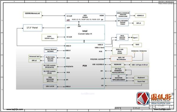 Acer Helios 300 PH317-54 6050A3087503 Rev X01宏基掠夺者十代游戏本图纸