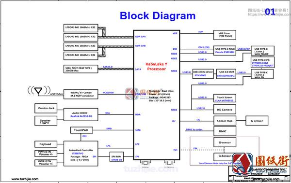 Acer SF713-51 Quanta da0zdsmbaf0 ZDS ZDV REV 1A宏基笔记本原理图