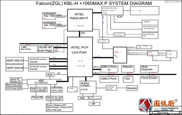Acer Predator PT715 Quanta ZGL REV3A笔记本图纸