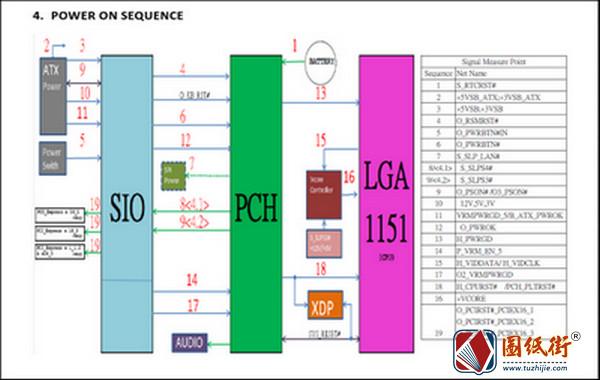 Asus PRIME-B250M-PLUS Rev1.00维修手册