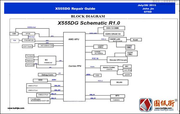 ASUS X555Y A555Y X555DA X555DG华硕维修手册 点位图
