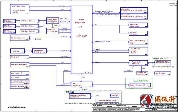 DELL XPS 13 9370 CAZ60 Compal LA-E671P Rev1.0 戴尔笔记本图纸