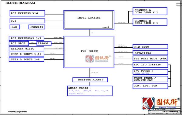 GA-B150M-D3V Rev 1.0技嘉主板图纸