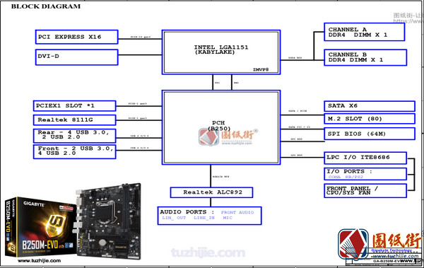 GA-B250M-EVO Rev 1.0技嘉主板原理图
