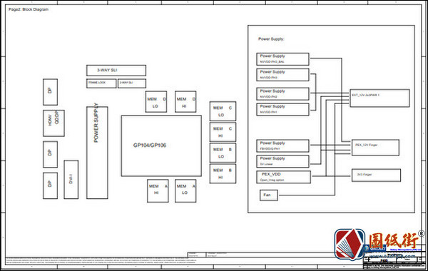 GALAXY GTX 1060 P45D Rev V10影驰显卡图纸