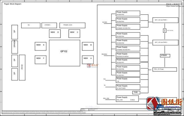 GALAX GTX 1080 Ti P25Z PG611-A00 Rev V10影驰显卡图纸