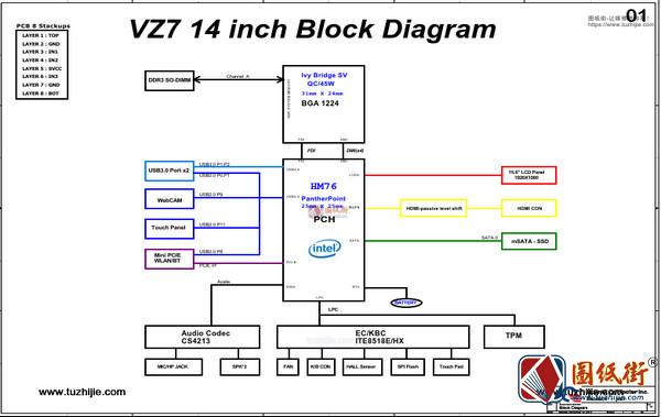 Quanta VZ7 VZ7A REV 1A笔记本电路原理图