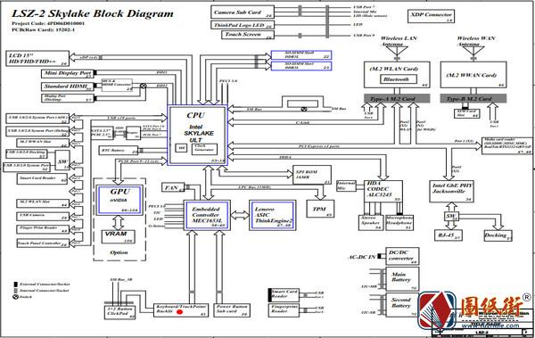 ThinkPad P50s T560 Wistron LSZ-2 15202-1 Rev2联想笔记本原理图纸
