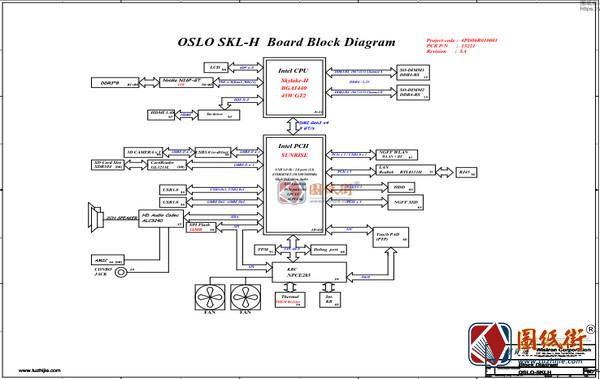lenovo 700-15isk LOL SKL MB 15221-1 15221-sa联想笔记本电路原理图纸