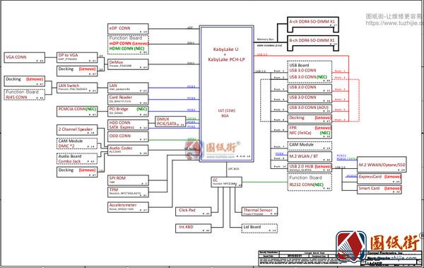 Lenovo Yoga 370 CILL1 CILL2 NEC LA-C422P Rev 1.0笔记本图纸