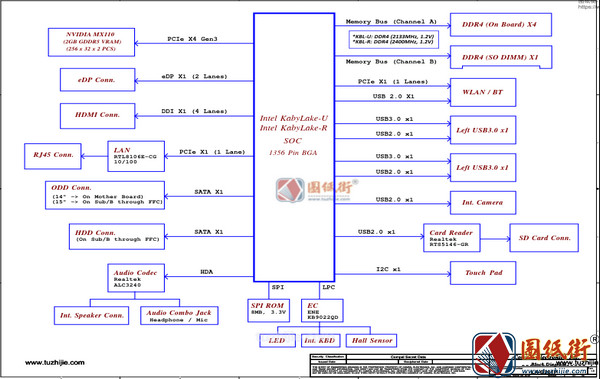 Lenovo 330C-15IKB DLID4 DLID5 LA-G201P REV:1.0联想笔记本图纸