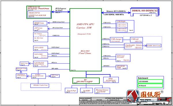 Lenovo Y720-15ACZ NM-A521 BY510 rev0.3联想笔记本图纸
