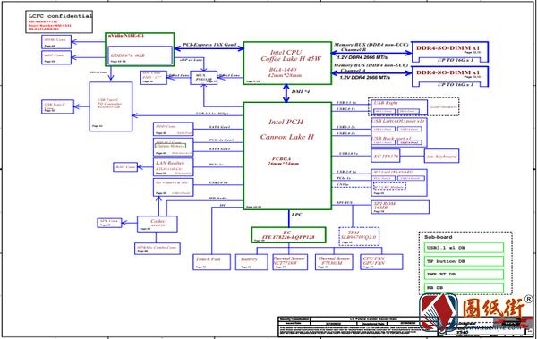 拯救者Legion Y7000 LCFC NM-C371 Y520 Rev 2.0联想笔记本图纸