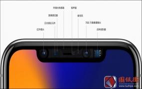 苹果面容ID的工作原理及组成元件