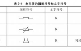 电路图中的元器件符号代表什么?