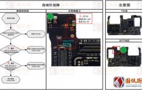 荣耀Note10维修指引-实物点测图 维修流程思路 全景图
